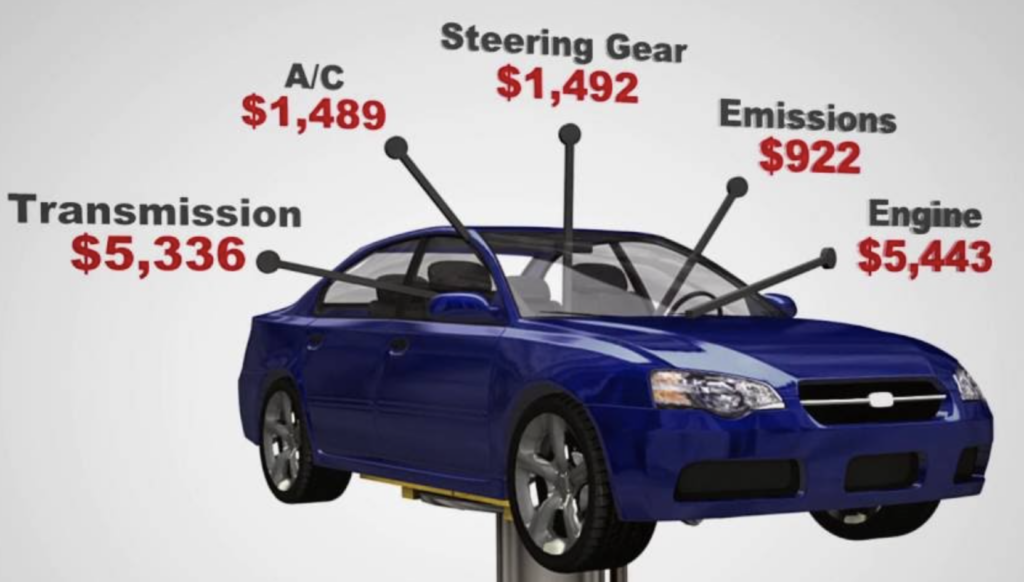 The prices for common repairs covered by a CarShield auto warranty.